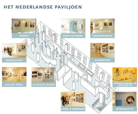 nederlandspaviljoen