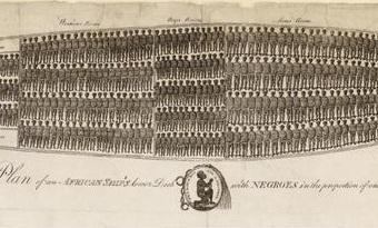 Waarom Is Brooks Schip Symbool Voor Slavernij Histori 235 N